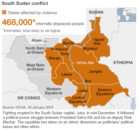 SouthSudan-infographic